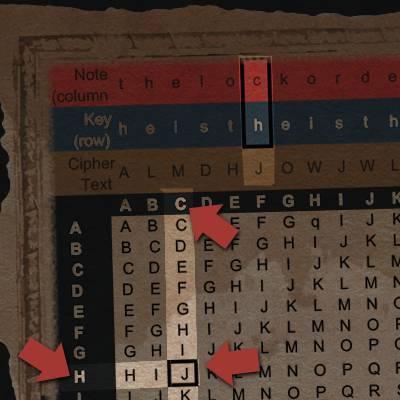 Encode a Vigenere cipher