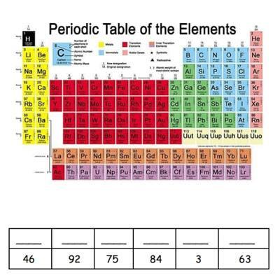tiny-problem-elements